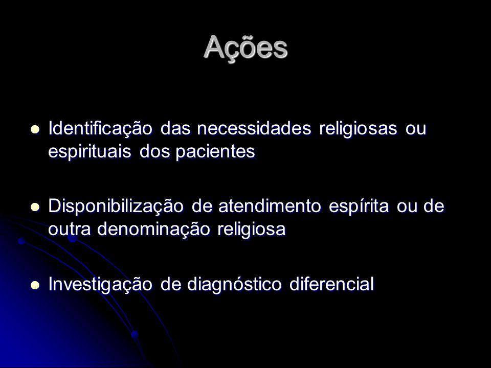 Ações Identificação das necessidades religiosas ou espirituais dos pacientes Identificação das necessidades religiosas ou espirituais dos pacientes Di