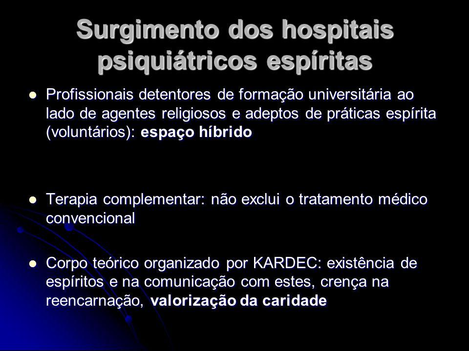 Surgimento dos hospitais psiquiátricos espíritas Profissionais detentores de formação universitária ao lado de agentes religiosos e adeptos de prática