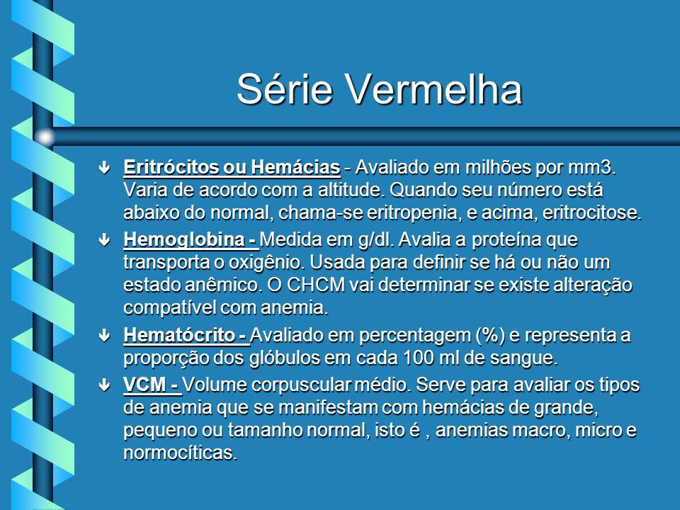 Série Vermelha ê Eritrócitos ou Hemácias - Avaliado em milhões por mm3.