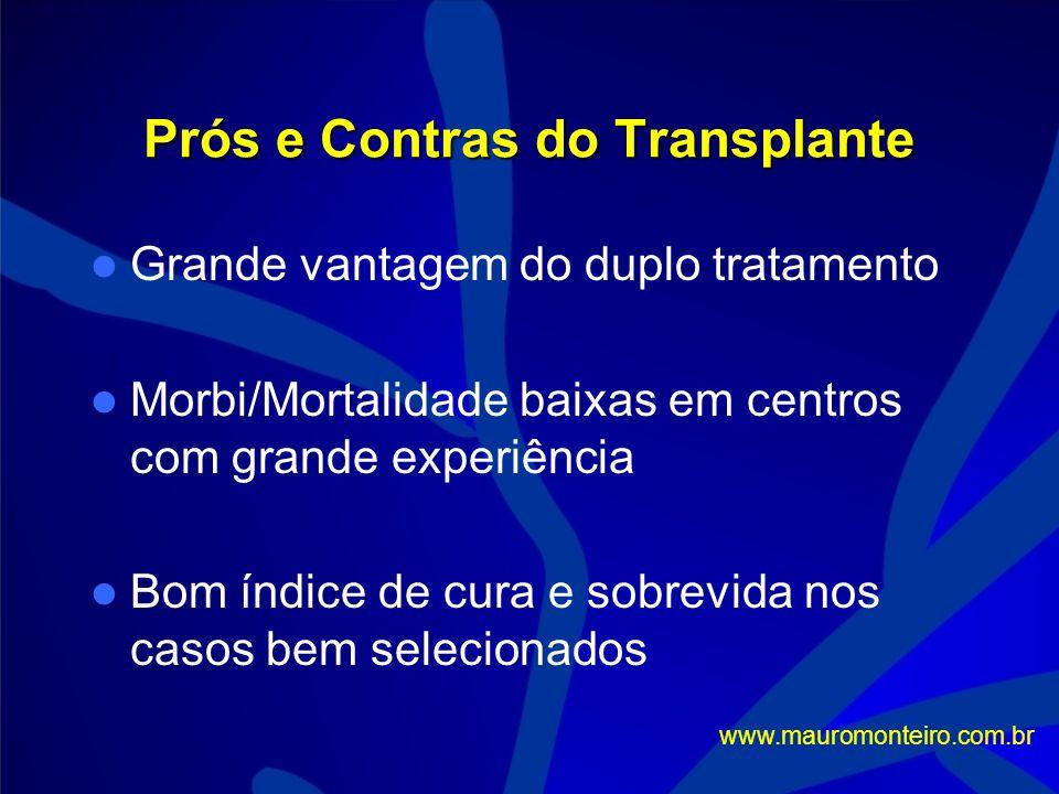 Prós e Contras do Transplante Pouca disponibilidade de órgãos Dificuldades institucionais Fila longa Morbi-Mortalidade maior Replicação 100% - HCV Seg