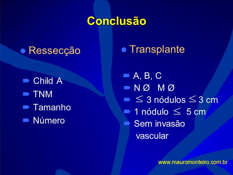 Gugenheim J et al Gastroenterol Clin Bio 1997, 21 (8-9):590-5 Ressecção x Transplante – 5 anos n = 34 x 30 Sobrevida = 13% x 32% Recidiva= 92% x 40% >