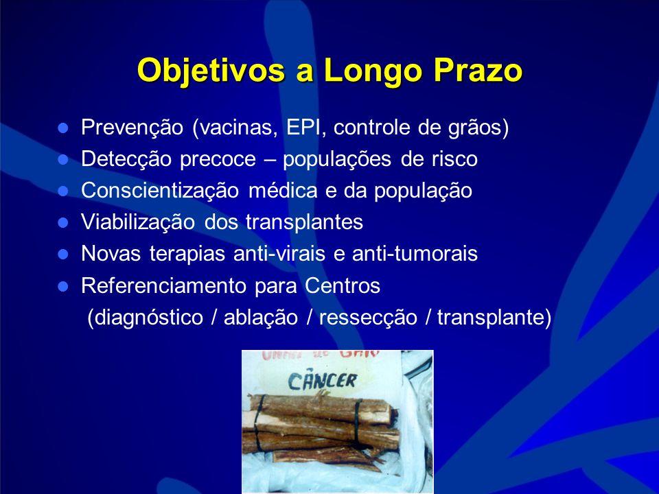 Conclusão Ressecção Child A TNM Tamanho Número Transplante A, B, C N Ø M Ø 3 nódulos 3 cm 1 nódulo 5 cm Sem invasão vascular www.mauromonteiro.com.br