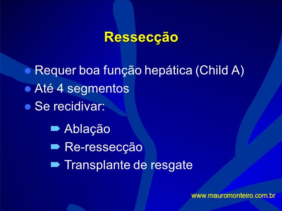 Hepatocarcinoma e Cirrose Irressecável Ressecável Conduta Quimioembolização Alcoolização Crioterapia Cirurgia Transplante www.mauromonteiro.com.br