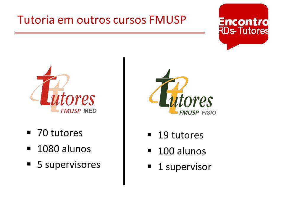 Tutoria em outros cursos FMUSP 70 tutores 1080 alunos 5 supervisores 19 tutores 100 alunos 1 supervisor