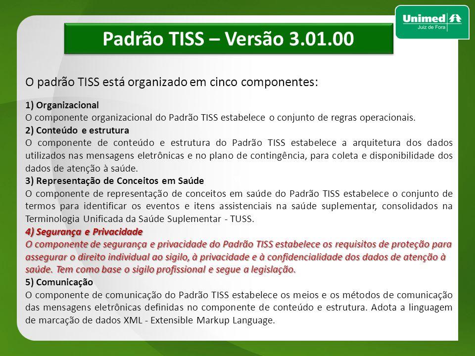 w w Padrão TISS – Versão 3.01.00 O padrão TISS está organizado em cinco componentes: 1) Organizacional O componente organizacional do Padrão TISS esta