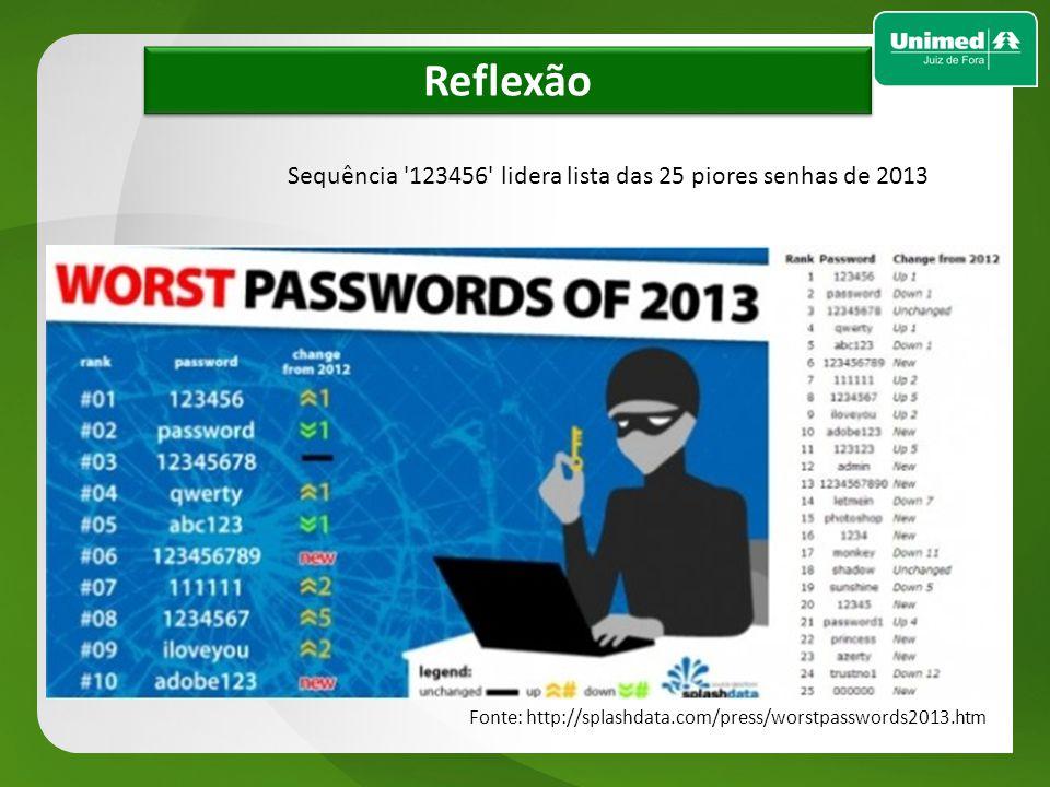 w w Sequência '123456' lidera lista das 25 piores senhas de 2013 Fonte: http://splashdata.com/press/worstpasswords2013.htm Reflexão