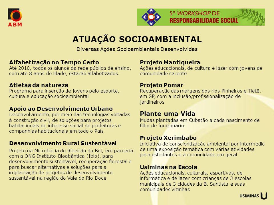 ATUAÇÃO SOCIOAMBIENTAL Diversas Ações Socioambientais Desenvolvidas Alfabetização no Tempo Certo Até 2010, todos os alunos da rede pública de ensino,