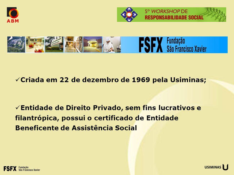 Criada em 22 de dezembro de 1969 pela Usiminas; Entidade de Direito Privado, sem fins lucrativos e filantrópica, possui o certificado de Entidade Bene