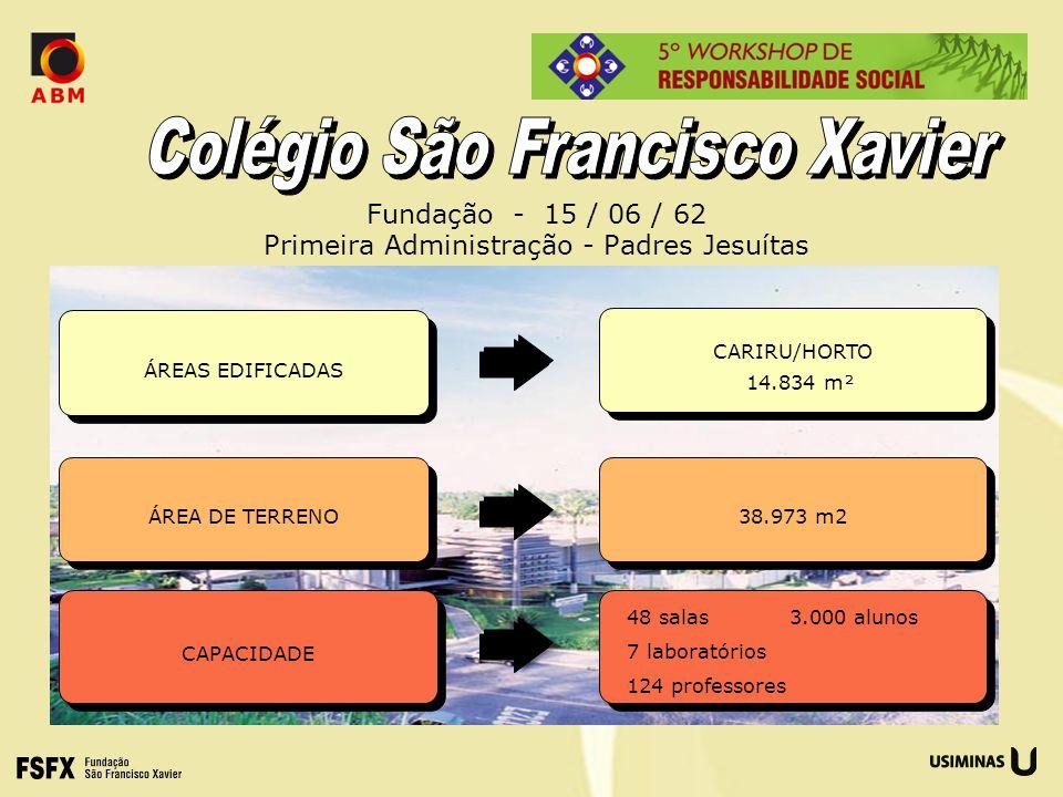 ÁREAS EDIFICADAS CARIRU/HORTO 14.834 m² CARIRU/HORTO 14.834 m² ÁREA DE TERRENO 38.973 m2 Fundação - 15 / 06 / 62 Primeira Administração - Padres Jesuí