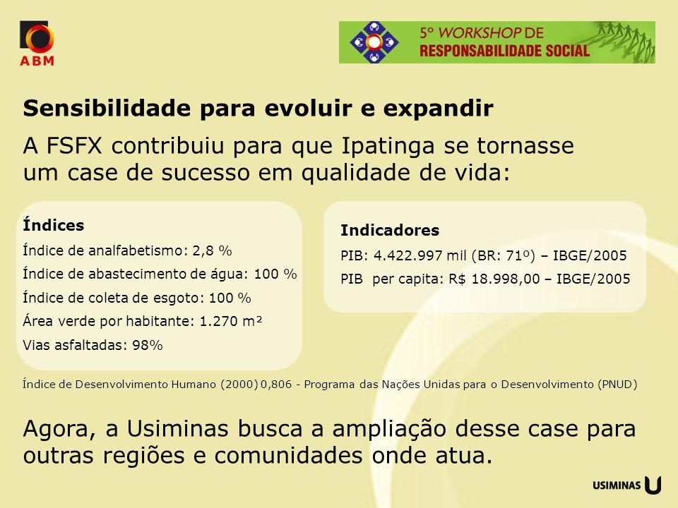 Sensibilidade para evoluir e expandir A FSFX contribuiu para que Ipatinga se tornasse um case de sucesso em qualidade de vida: Índice de Desenvolvimen