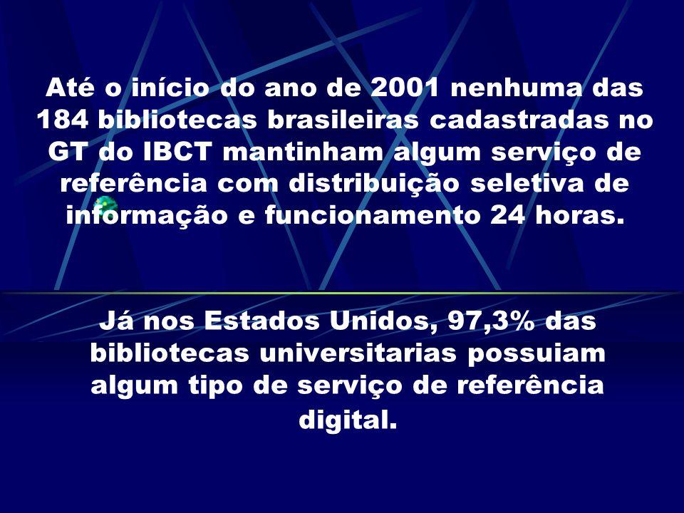 Até o início do ano de 2001 nenhuma das 184 bibliotecas brasileiras cadastradas no GT do IBCT mantinham algum serviço de referência com distribuição s