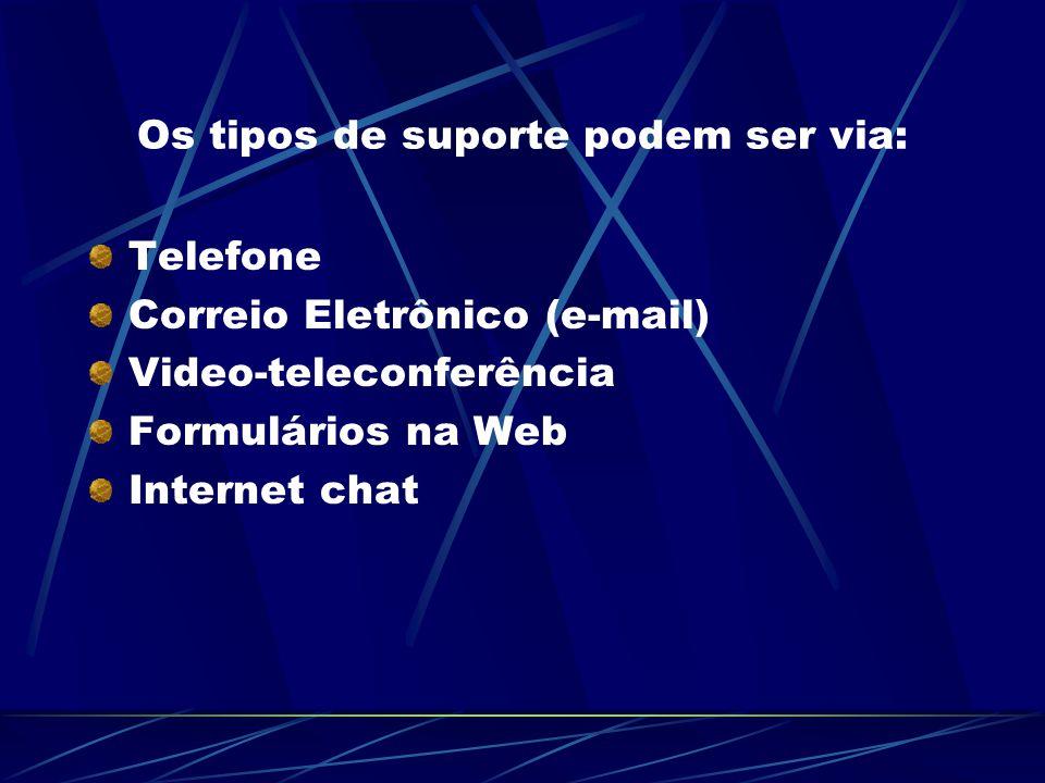 Os tipos de suporte podem ser via: Telefone Correio Eletrônico (e-mail) Video-teleconferência Formulários na Web Internet chat