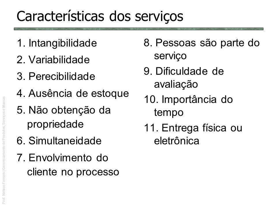 Prof. Nelson Firmino | Gerenciamento de Produtos, Serviços e Marcas Características dos serviços 1. Intangibilidade 2. Variabilidade 3. Perecibilidade