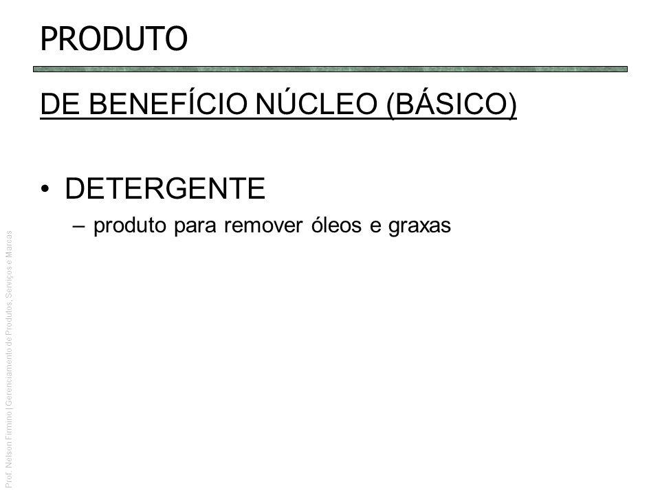 Prof. Nelson Firmino | Gerenciamento de Produtos, Serviços e Marcas PRODUTO DE BENEFÍCIO NÚCLEO (BÁSICO) DETERGENTE –produto para remover óleos e grax