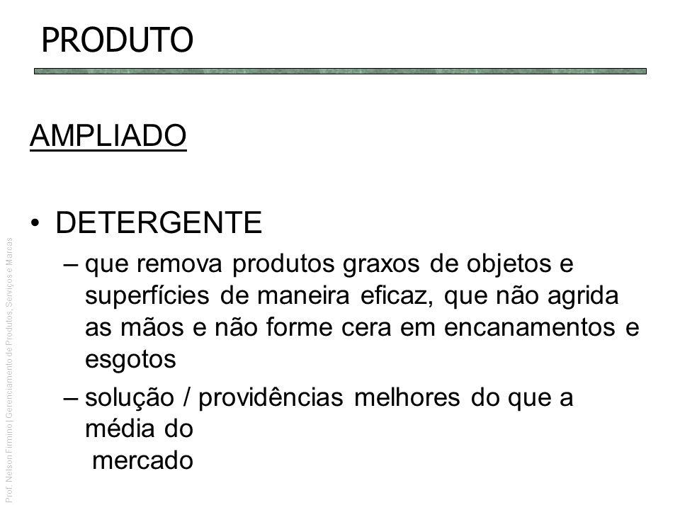 Prof. Nelson Firmino | Gerenciamento de Produtos, Serviços e Marcas AMPLIADO DETERGENTE –que remova produtos graxos de objetos e superfícies de maneir