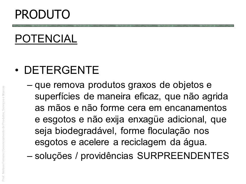 Prof. Nelson Firmino | Gerenciamento de Produtos, Serviços e Marcas PRODUTO POTENCIAL DETERGENTE –que remova produtos graxos de objetos e superfícies