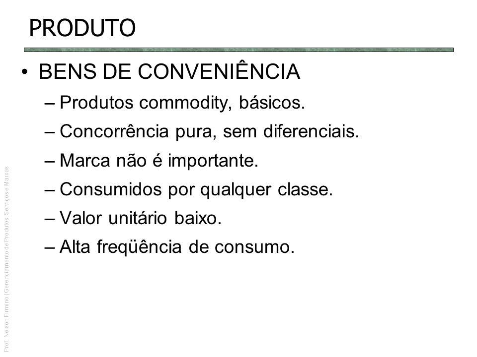 Prof. Nelson Firmino | Gerenciamento de Produtos, Serviços e Marcas BENS DE CONVENIÊNCIA –Produtos commodity, básicos. –Concorrência pura, sem diferen