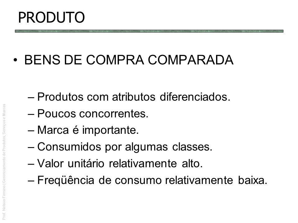 Prof. Nelson Firmino | Gerenciamento de Produtos, Serviços e Marcas BENS DE COMPRA COMPARADA –Produtos com atributos diferenciados. –Poucos concorrent