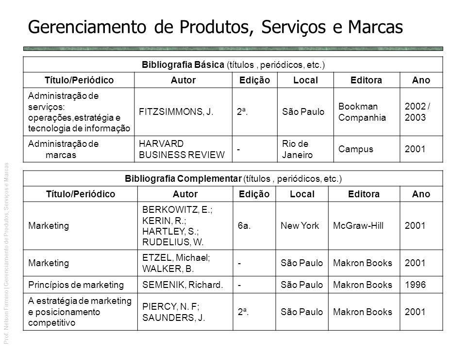 Prof. Nelson Firmino | Gerenciamento de Produtos, Serviços e Marcas Gerenciamento de Produtos, Serviços e Marcas Bibliografia Básica (títulos, periódi