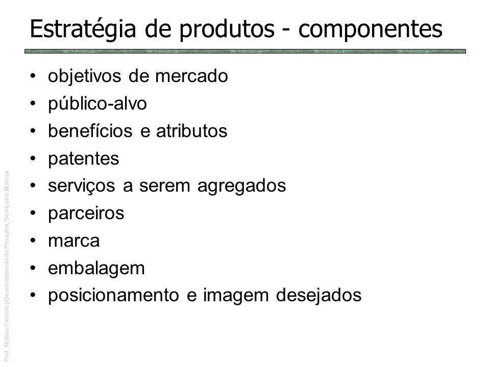 Prof. Nelson Firmino | Gerenciamento de Produtos, Serviços e Marcas Estratégia de produtos - componentes objetivos de mercado público-alvo benefícios