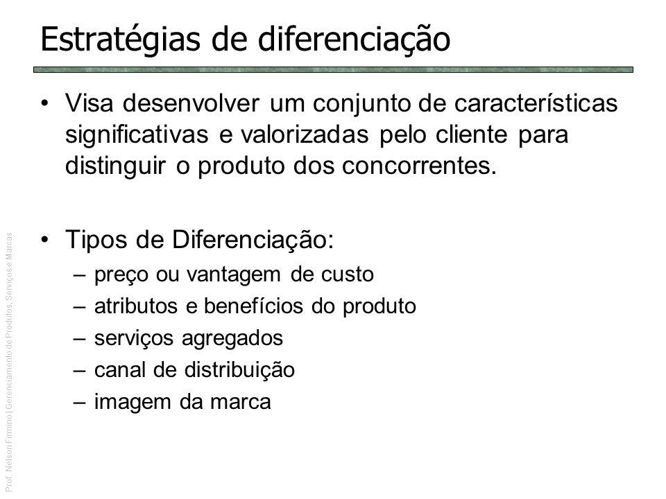 Prof. Nelson Firmino | Gerenciamento de Produtos, Serviços e Marcas Estratégias de diferenciação Visa desenvolver um conjunto de características signi