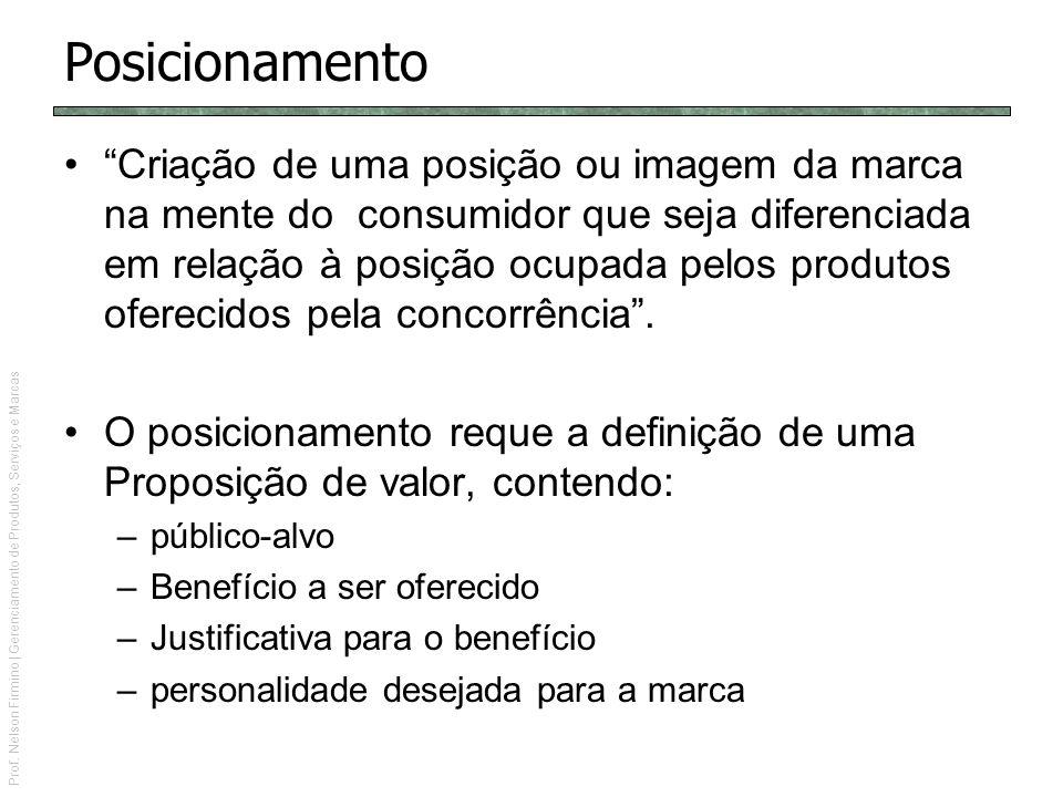 Prof. Nelson Firmino | Gerenciamento de Produtos, Serviços e Marcas Posicionamento Criação de uma posição ou imagem da marca na mente do consumidor qu