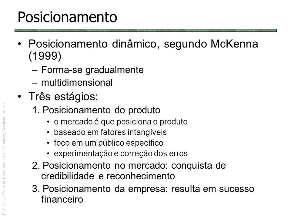 Prof. Nelson Firmino | Gerenciamento de Produtos, Serviços e Marcas Posicionamento Posicionamento dinâmico, segundo McKenna (1999) –Forma-se gradualme