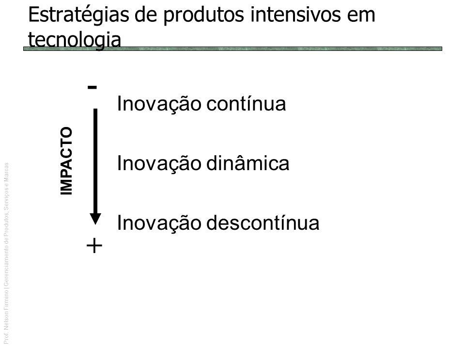 Prof. Nelson Firmino | Gerenciamento de Produtos, Serviços e Marcas Estratégias de produtos intensivos em tecnologia Inovação contínua Inovação dinâmi