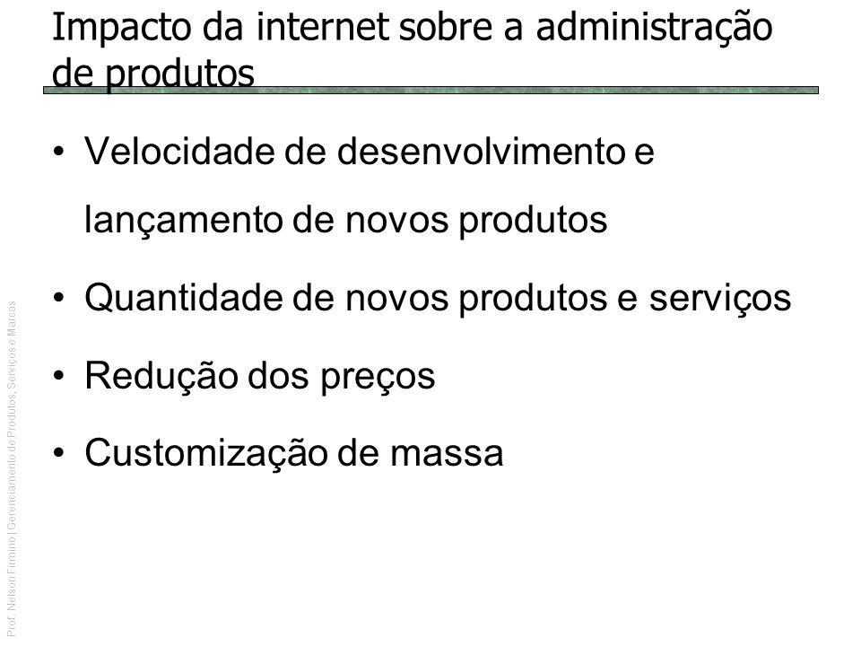Prof. Nelson Firmino | Gerenciamento de Produtos, Serviços e Marcas Impacto da internet sobre a administração de produtos Velocidade de desenvolviment