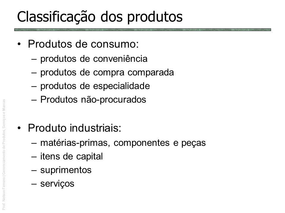 Prof. Nelson Firmino | Gerenciamento de Produtos, Serviços e Marcas Classificação dos produtos Produtos de consumo: –produtos de conveniência –produto