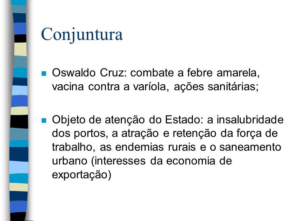Conjuntura n Oswaldo Cruz: combate a febre amarela, vacina contra a varíola, ações sanitárias; n Objeto de atenção do Estado: a insalubridade dos port