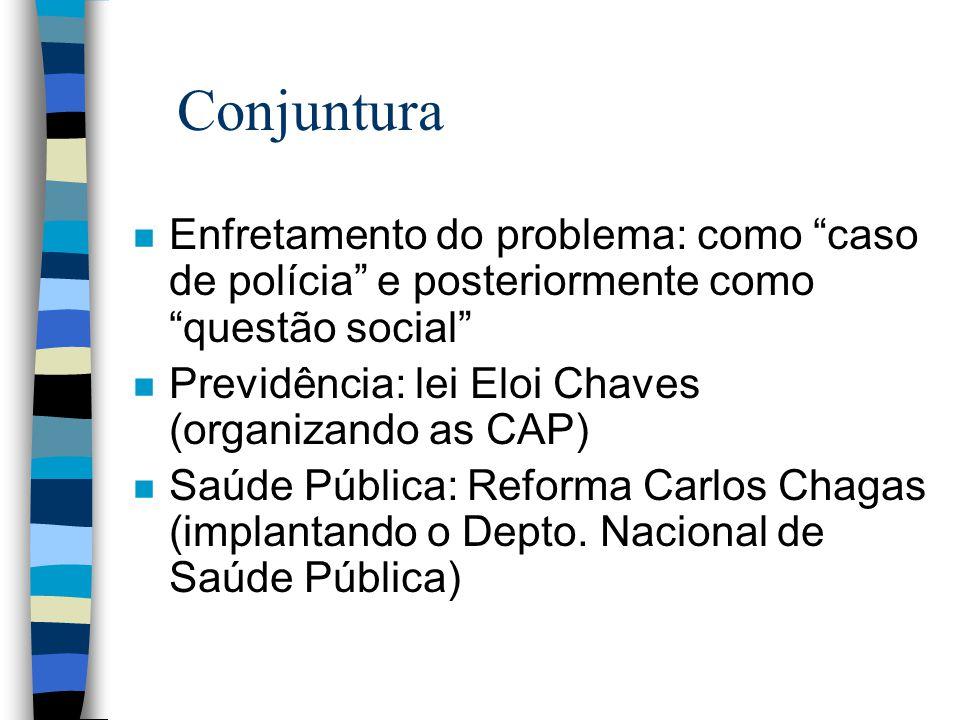 Conjuntura n Enfretamento do problema: como caso de polícia e posteriormente como questão social n Previdência: lei Eloi Chaves (organizando as CAP) n