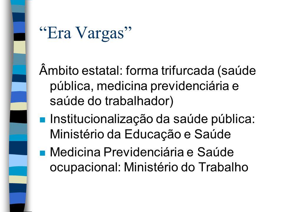 Era Vargas Âmbito estatal: forma trifurcada (saúde pública, medicina previdenciária e saúde do trabalhador) n Institucionalização da saúde pública: Mi
