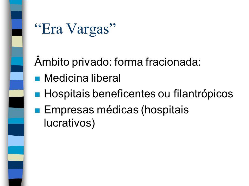 Era Vargas Âmbito privado: forma fracionada: n Medicina liberal n Hospitais beneficentes ou filantrópicos n Empresas médicas (hospitais lucrativos)