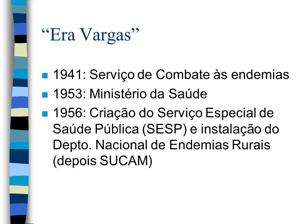 Era Vargas n 1941: Serviço de Combate às endemias n 1953: Ministério da Saúde n 1956: Criação do Serviço Especial de Saúde Pública (SESP) e instalação