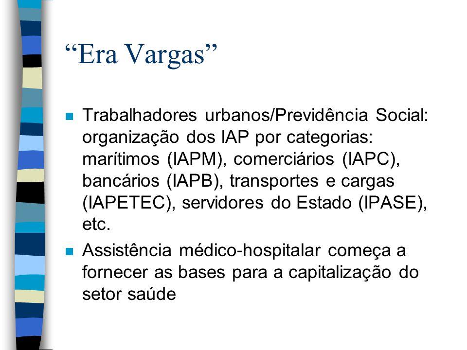 Era Vargas n Trabalhadores urbanos/Previdência Social: organização dos IAP por categorias: marítimos (IAPM), comerciários (IAPC), bancários (IAPB), tr