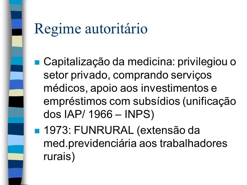 Regime autoritário n Capitalização da medicina: privilegiou o setor privado, comprando serviços médicos, apoio aos investimentos e empréstimos com sub