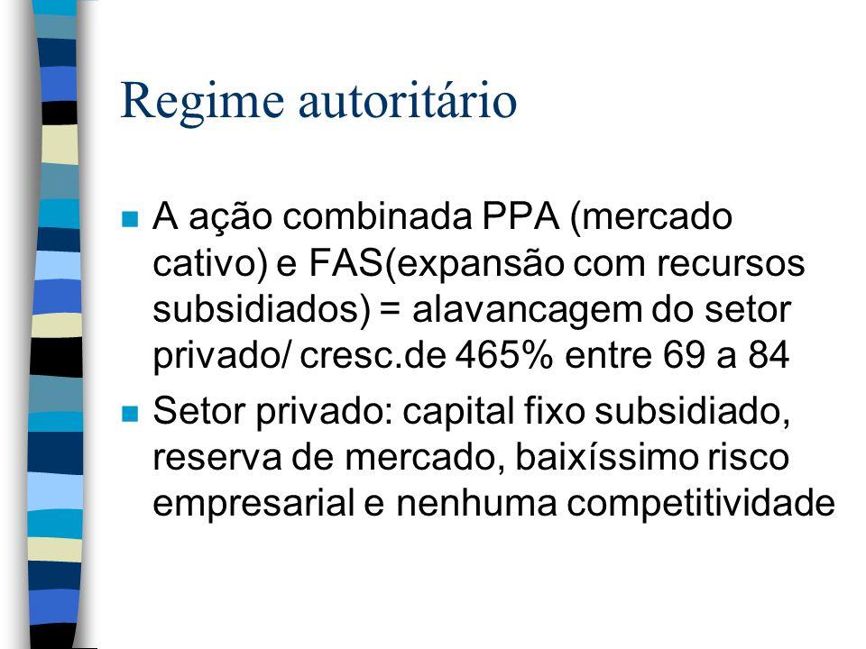 Regime autoritário n A ação combinada PPA (mercado cativo) e FAS(expansão com recursos subsidiados) = alavancagem do setor privado/ cresc.de 465% entr