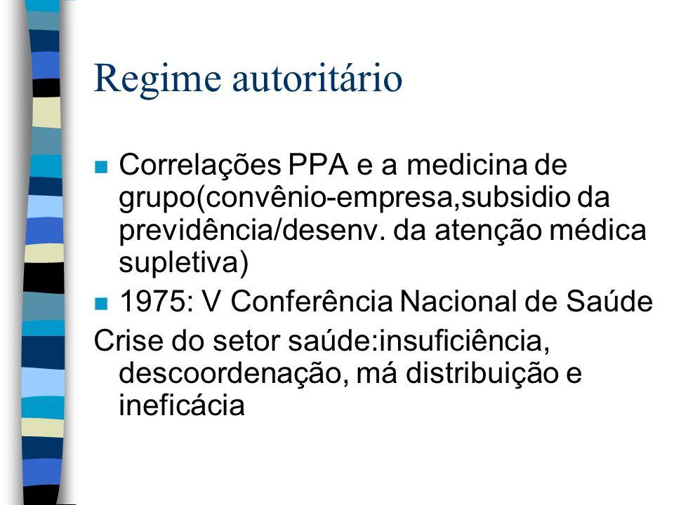 Regime autoritário n Correlações PPA e a medicina de grupo(convênio-empresa,subsidio da previdência/desenv. da atenção médica supletiva) n 1975: V Con