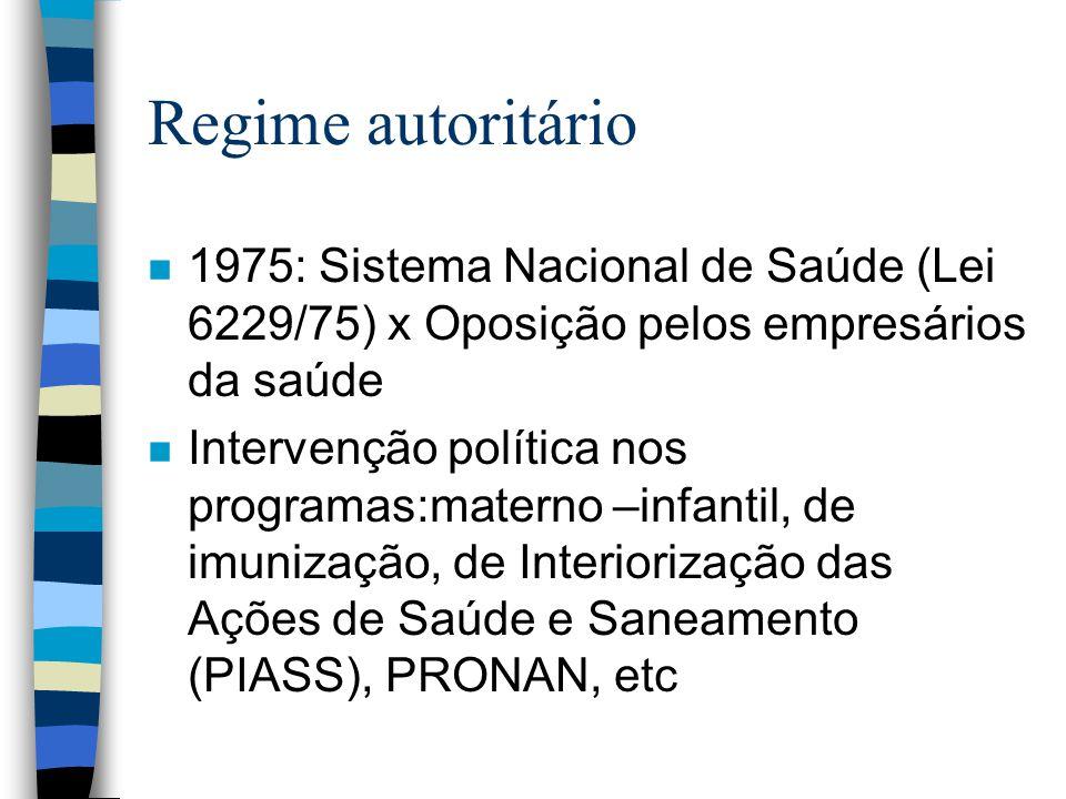Regime autoritário n 1975: Sistema Nacional de Saúde (Lei 6229/75) x Oposição pelos empresários da saúde n Intervenção política nos programas:materno