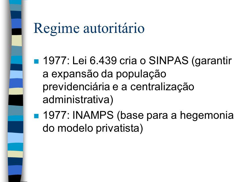 Regime autoritário n 1977: Lei 6.439 cria o SINPAS (garantir a expansão da população previdenciária e a centralização administrativa) n 1977: INAMPS (