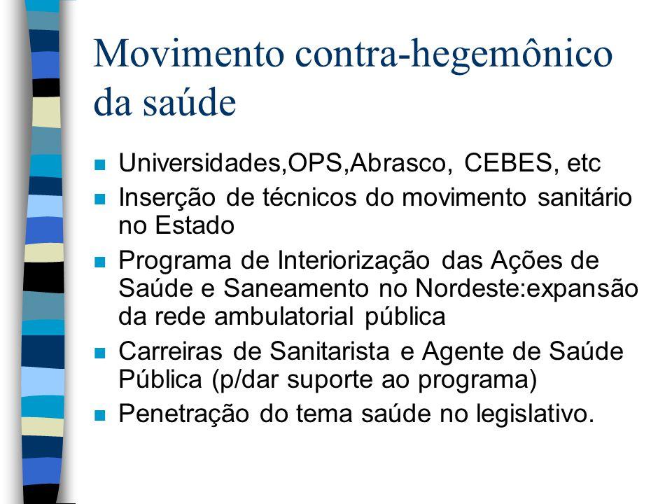 Movimento contra-hegemônico da saúde n Universidades,OPS,Abrasco, CEBES, etc n Inserção de técnicos do movimento sanitário no Estado n Programa de Int