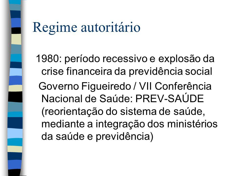 Regime autoritário 1980: período recessivo e explosão da crise financeira da previdência social Governo Figueiredo / VII Conferência Nacional de Saúde