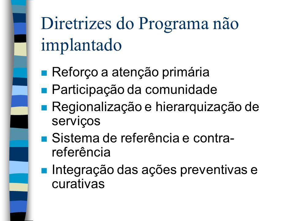 Diretrizes do Programa não implantado n Reforço a atenção primária n Participação da comunidade n Regionalização e hierarquização de serviços n Sistem