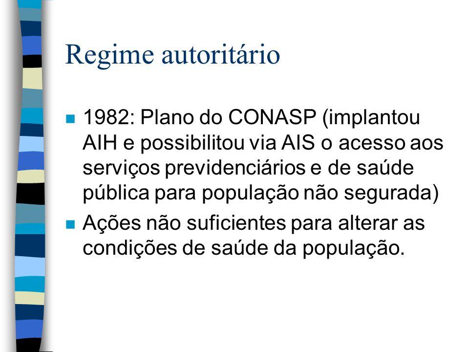 Regime autoritário n 1982: Plano do CONASP (implantou AIH e possibilitou via AIS o acesso aos serviços previdenciários e de saúde pública para populaç