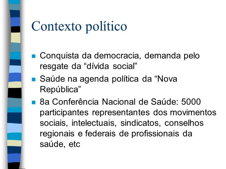 Contexto político n Conquista da democracia, demanda pelo resgate da dívida social n Saúde na agenda política da Nova República n 8a Conferência Nacio