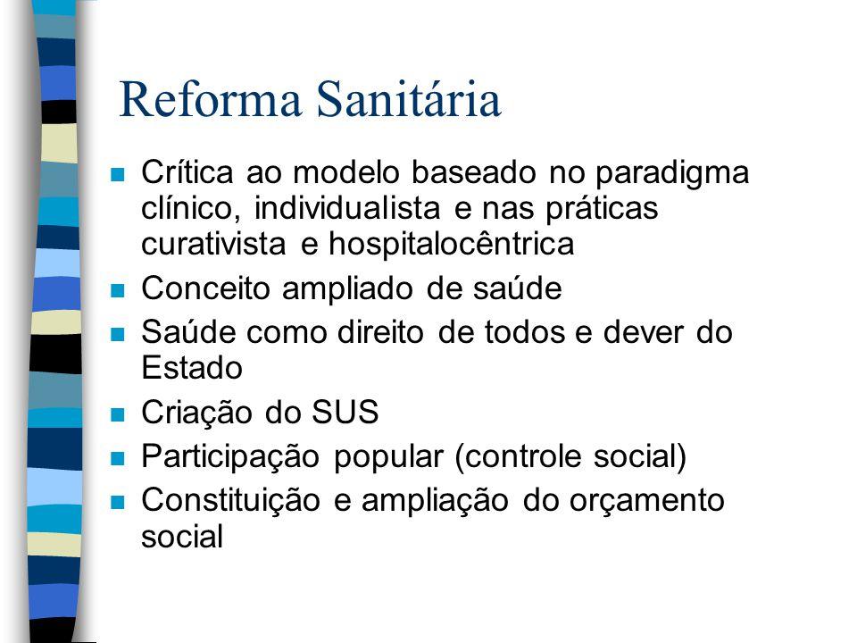 Reforma Sanitária n Crítica ao modelo baseado no paradigma clínico, individualista e nas práticas curativista e hospitalocêntrica n Conceito ampliado