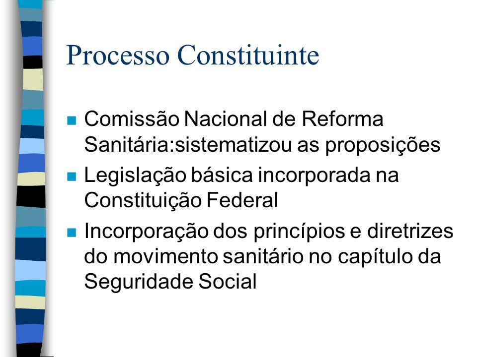 Processo Constituinte n Comissão Nacional de Reforma Sanitária:sistematizou as proposições n Legislação básica incorporada na Constituição Federal n I