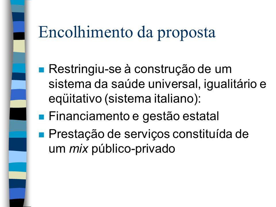 Encolhimento da proposta n Restringiu-se à construção de um sistema da saúde universal, igualitário e eqüitativo (sistema italiano): n Financiamento e