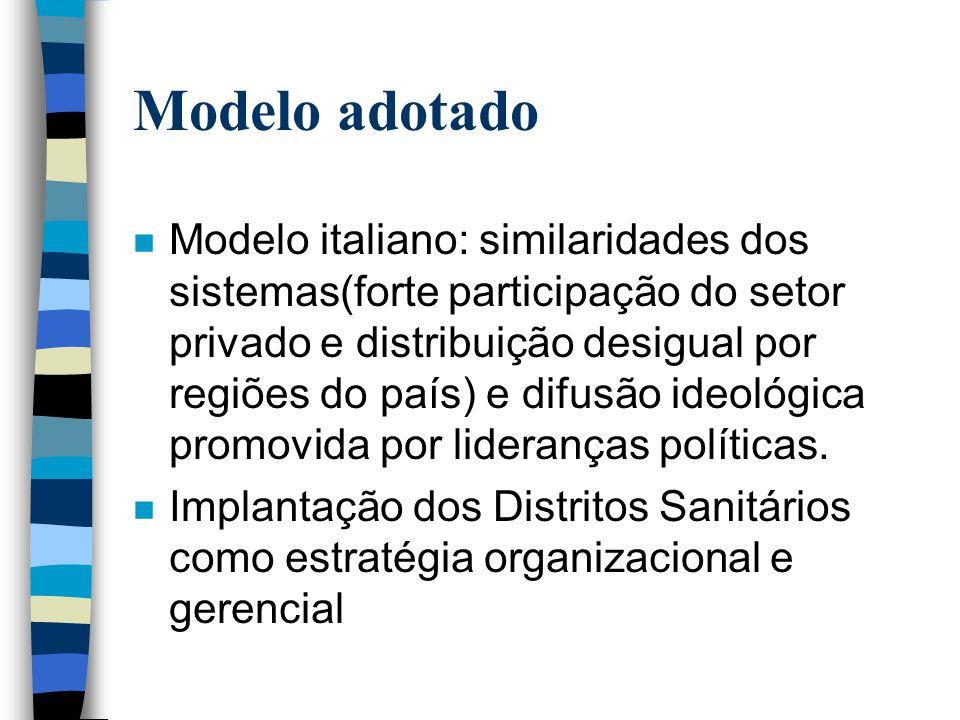 Modelo adotado n Modelo italiano: similaridades dos sistemas(forte participação do setor privado e distribuição desigual por regiões do país) e difusã